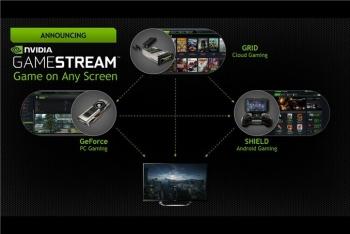 NVIDIA разработва софтуер за стриймване на игри в реално време